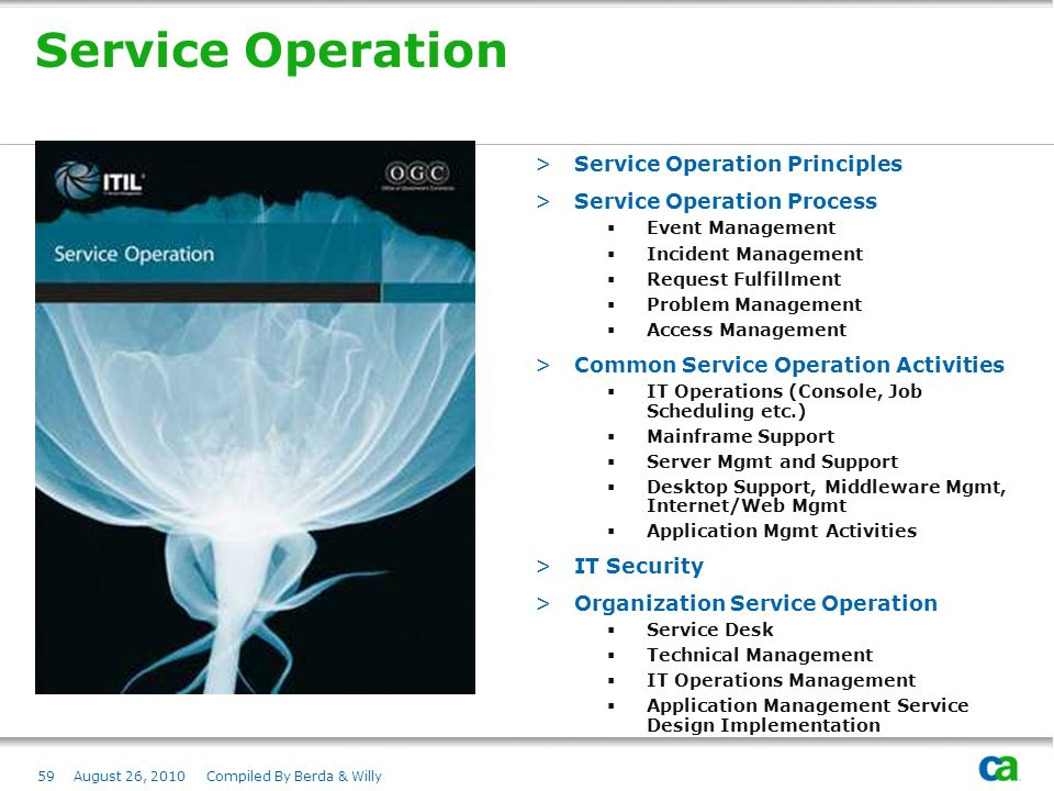 Service Operation Service Operation Principles