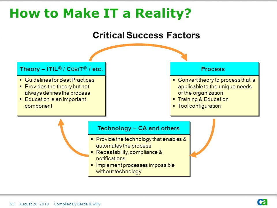 How to Make IT a Reality Critical Success Factors