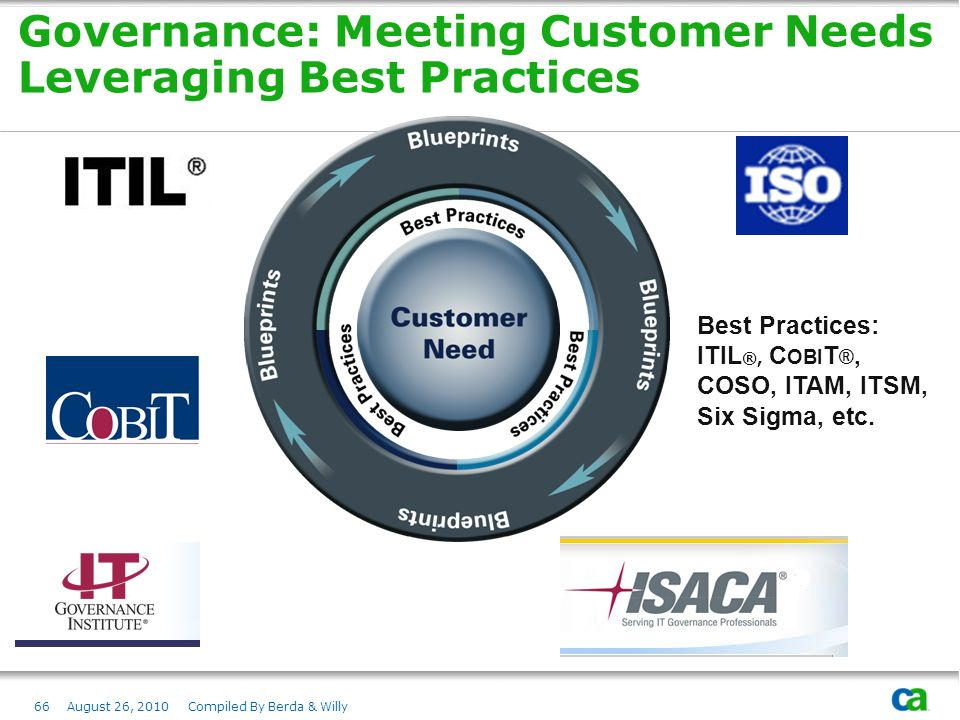 Governance: Meeting Customer Needs Leveraging Best Practices