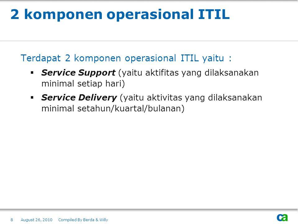 2 komponen operasional ITIL