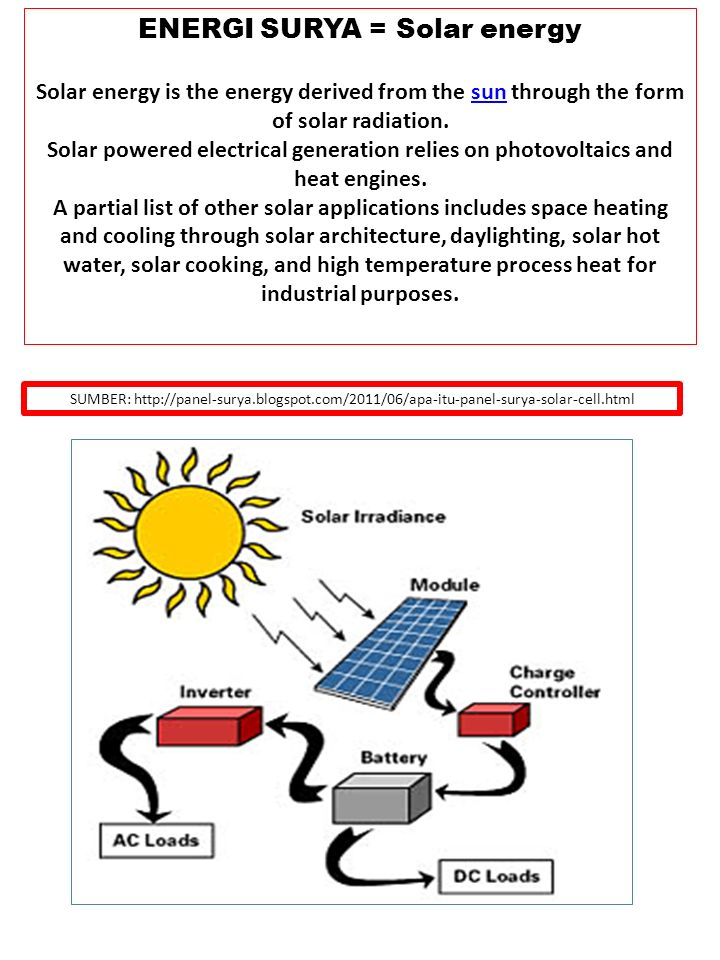 ENERGI SURYA = Solar energy