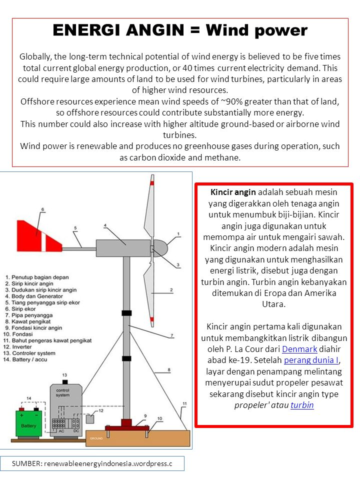 ENERGI ANGIN = Wind power