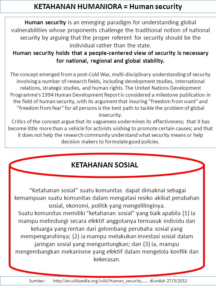 KETAHANAN HUMANIORA = Human security