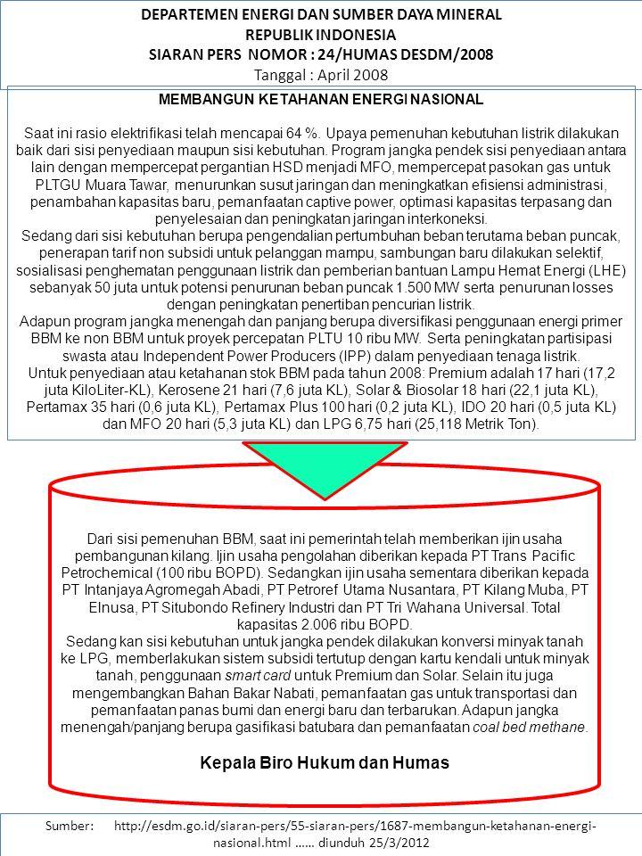 DEPARTEMEN ENERGI DAN SUMBER DAYA MINERAL REPUBLIK INDONESIA