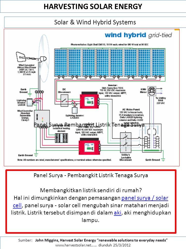 HARVESTING SOLAR ENERGY