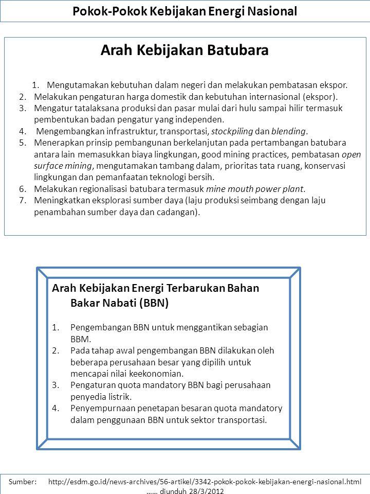 Pokok-Pokok Kebijakan Energi Nasional Arah Kebijakan Batubara