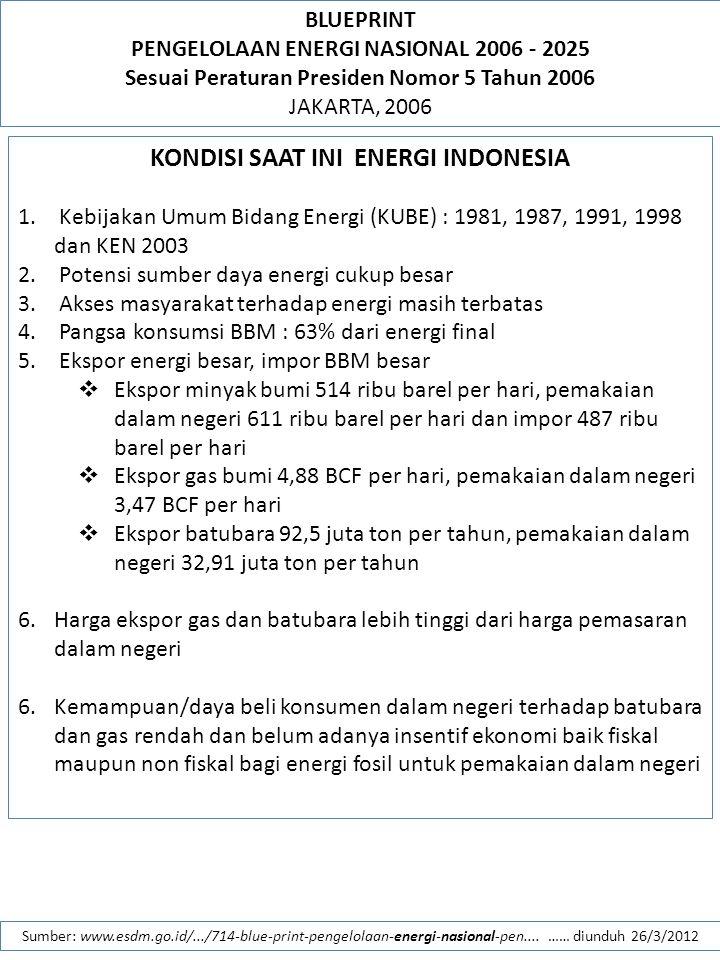 KONDISI SAAT INI ENERGI INDONESIA
