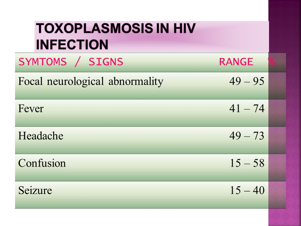 TOXOPLASMOSIS IN HIV INFECTION