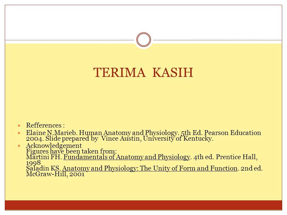 TERIMA KASIH Refferences :