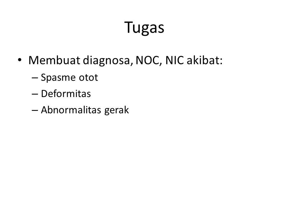 Tugas Membuat diagnosa, NOC, NIC akibat: Spasme otot Deformitas