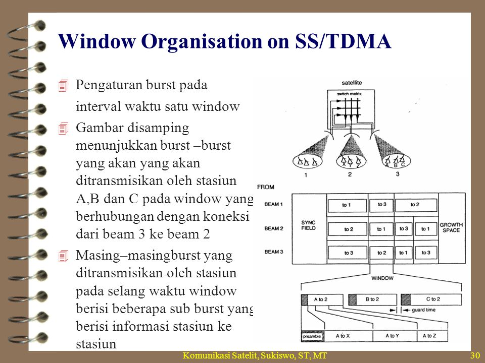 Window Organisation on SS/TDMA