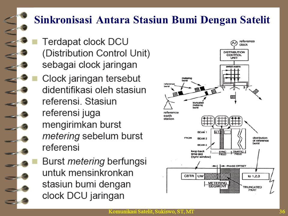 Sinkronisasi Antara Stasiun Bumi Dengan Satelit