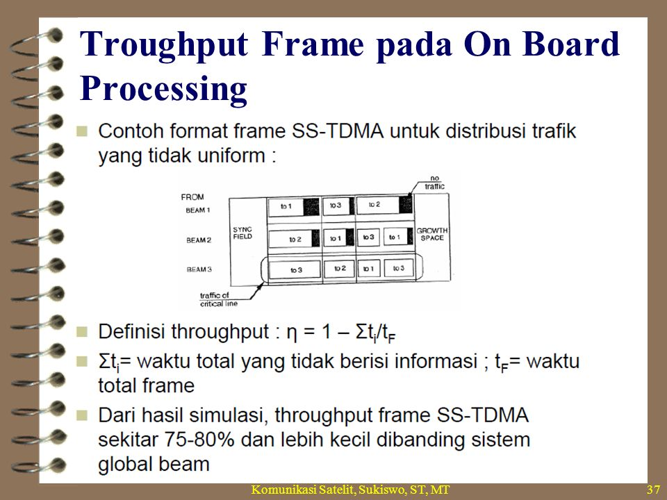 Troughput Frame pada On Board Processing