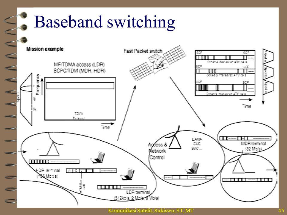 Komunikasi Satelit, Sukiswo, ST, MT