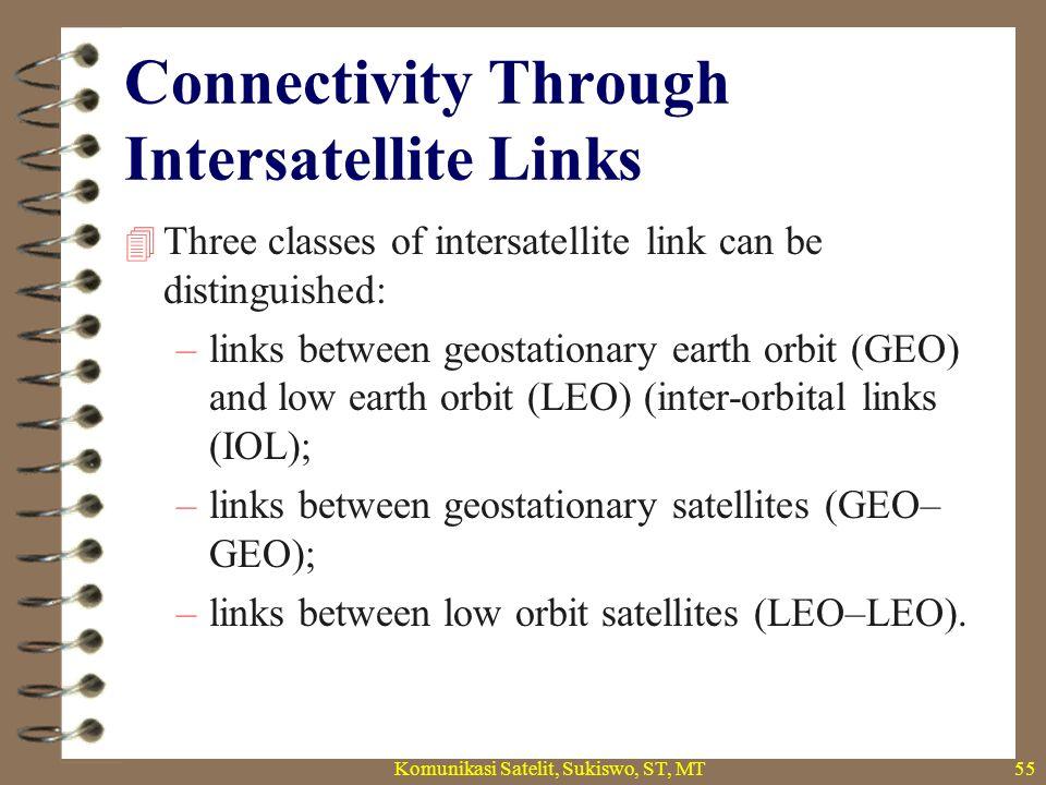Connectivity Through Intersatellite Links