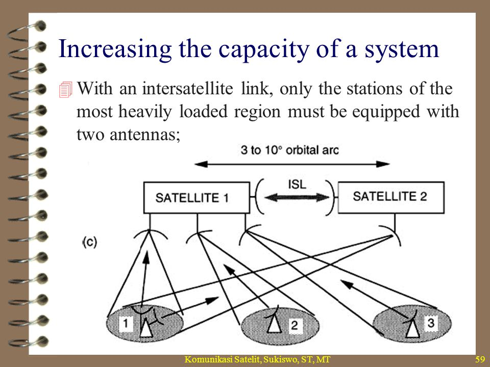 Increasing the capacity of a system