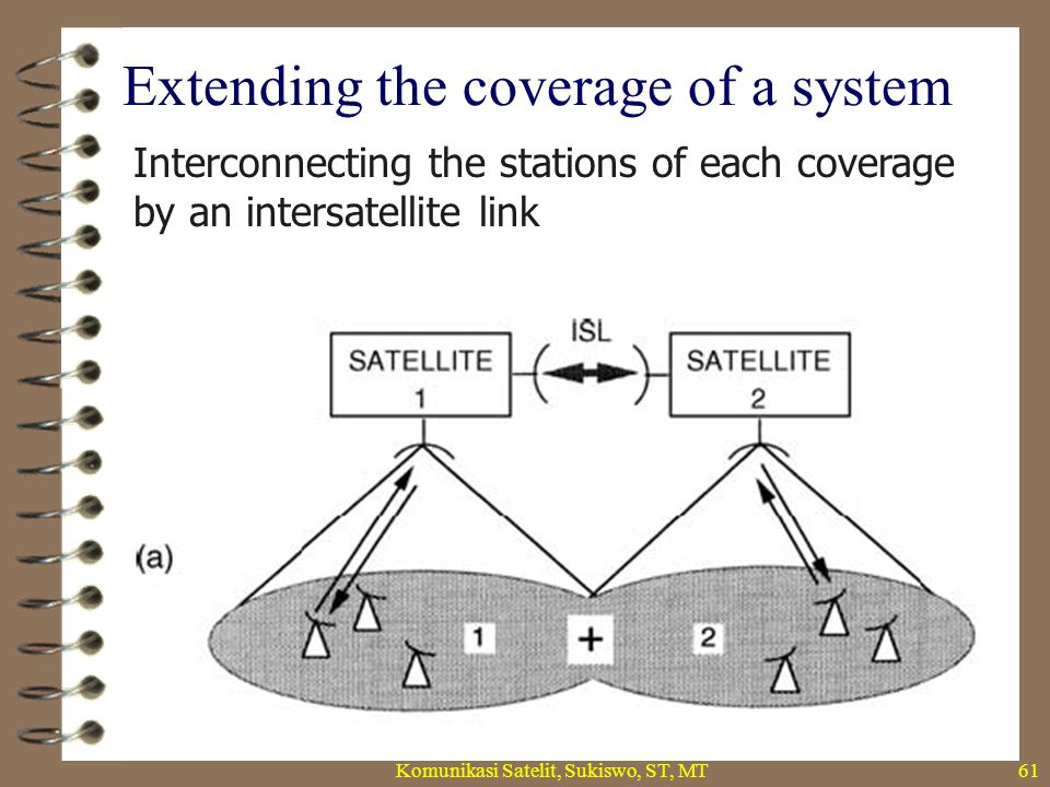 Extending the coverage of a system