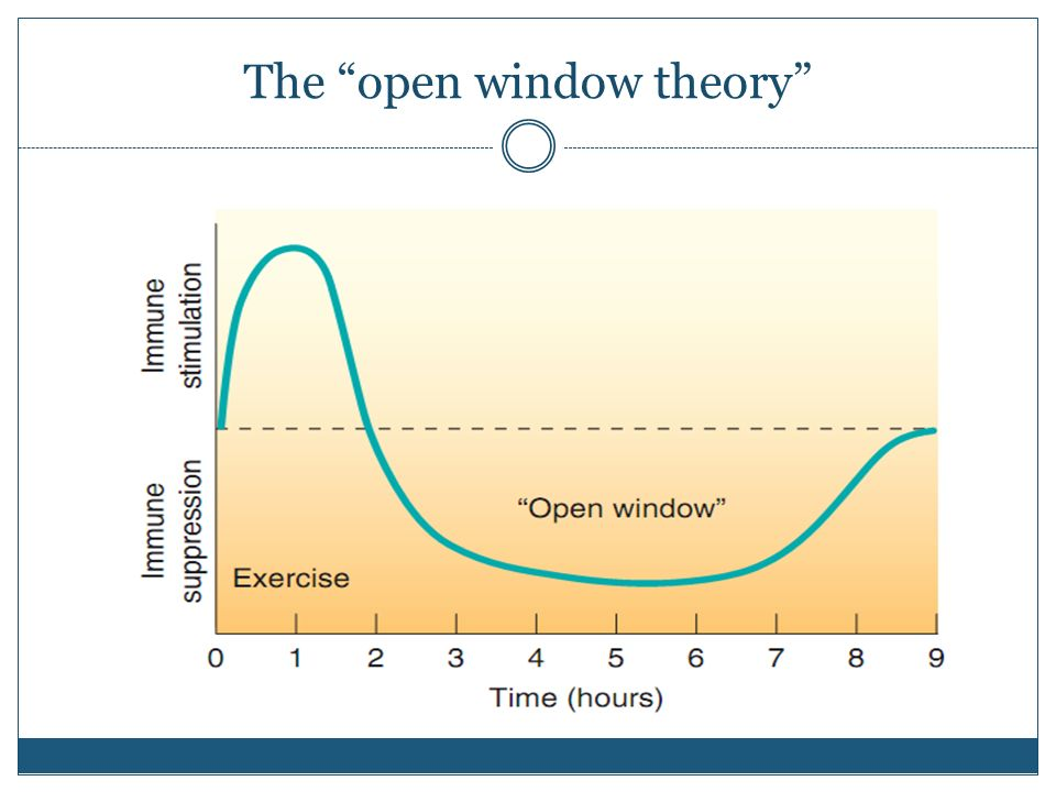 The open window theory
