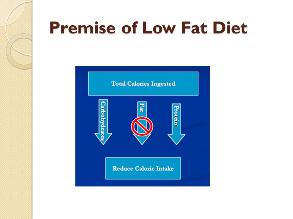 Premise of Low Fat Diet