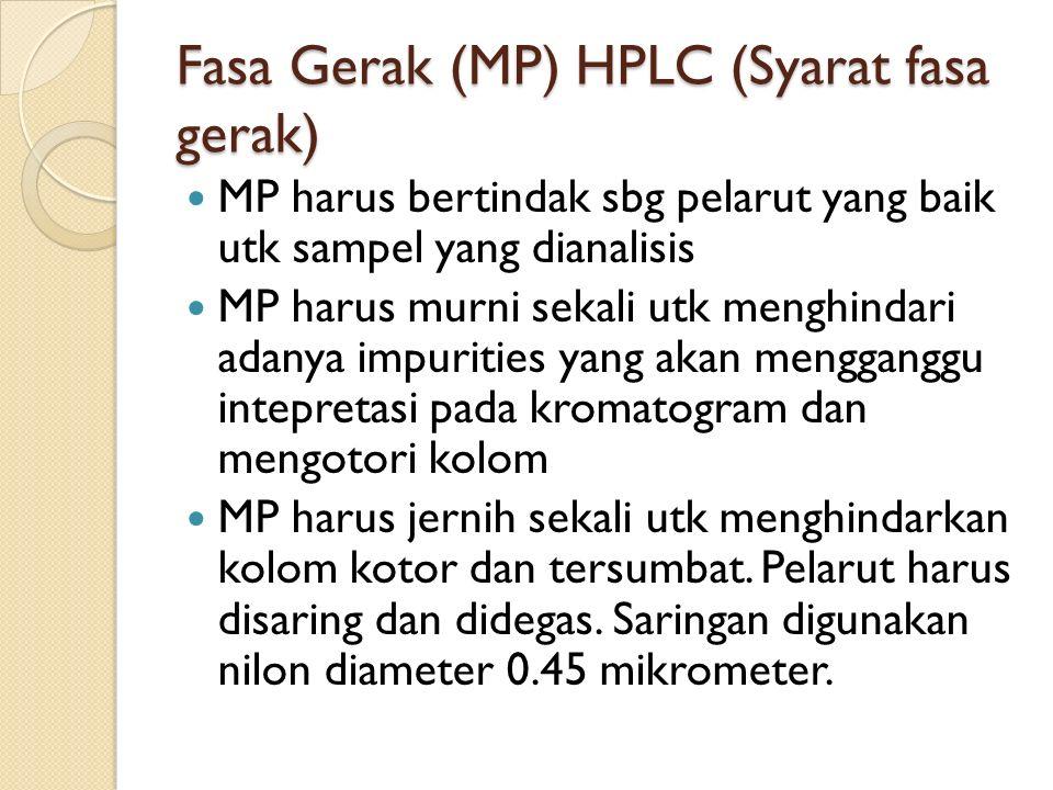 Fasa Gerak (MP) HPLC (Syarat fasa gerak)