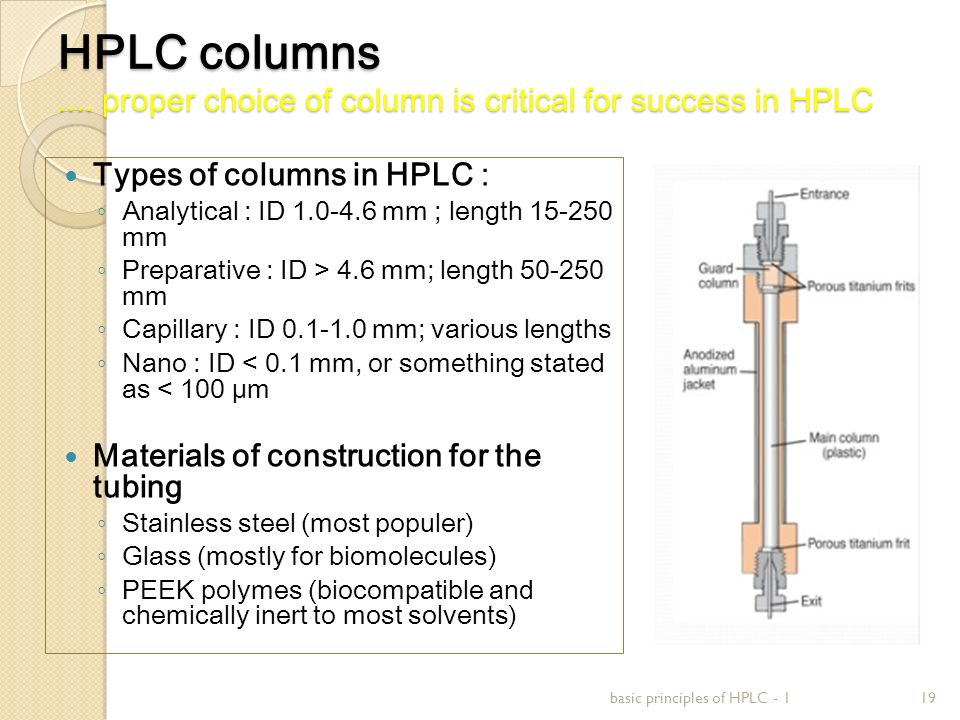 HPLC columns .... proper choice of column is critical for success in HPLC