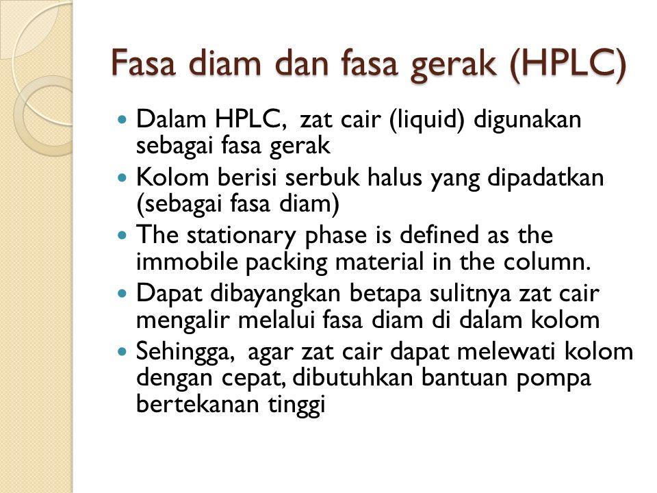 Fasa diam dan fasa gerak (HPLC)