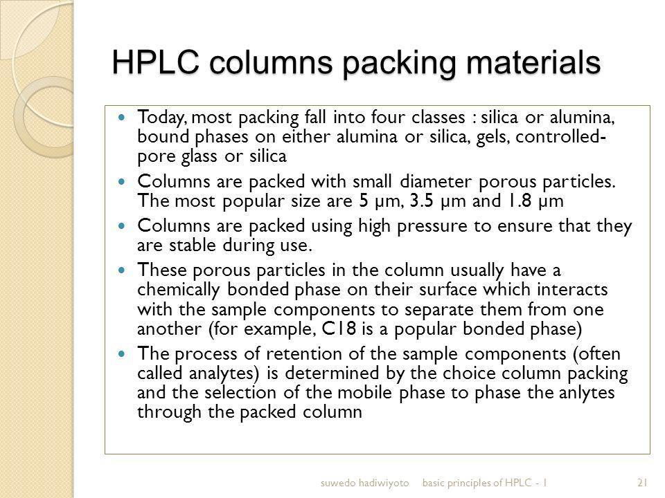 HPLC columns packing materials