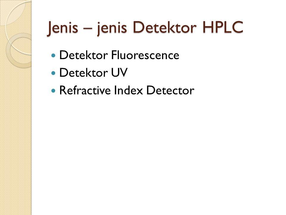 Jenis – jenis Detektor HPLC