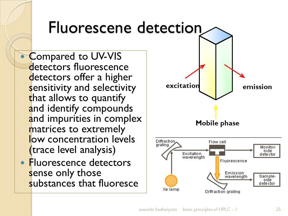 Fluorescene detection