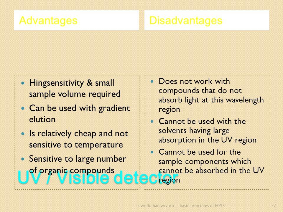 UV / Visible detector Advantages Disadvantages