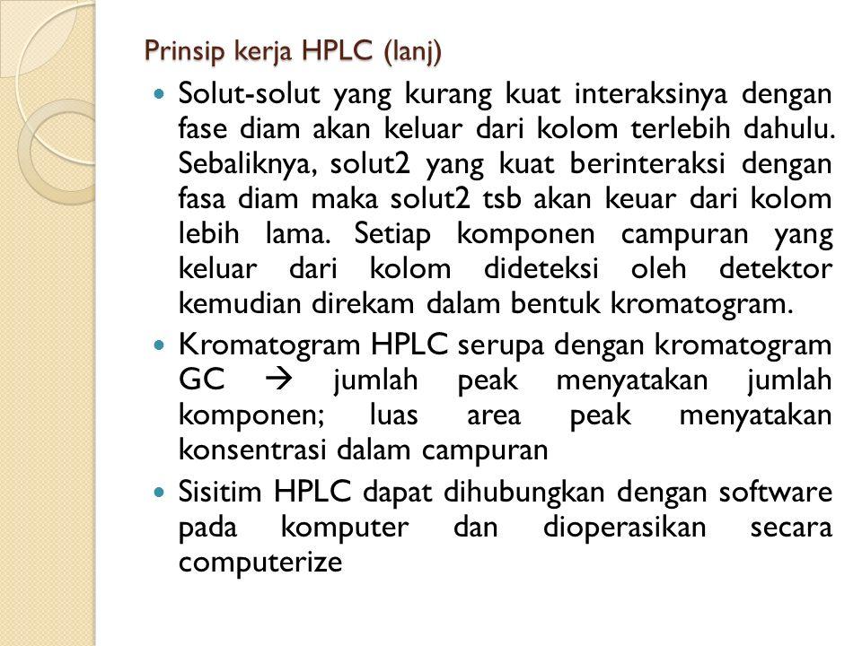 Prinsip kerja HPLC (lanj)