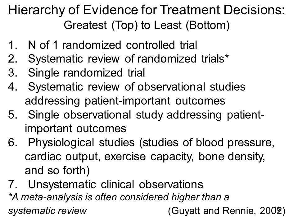 Hierarchy of Evidence for Treatment Decisions: