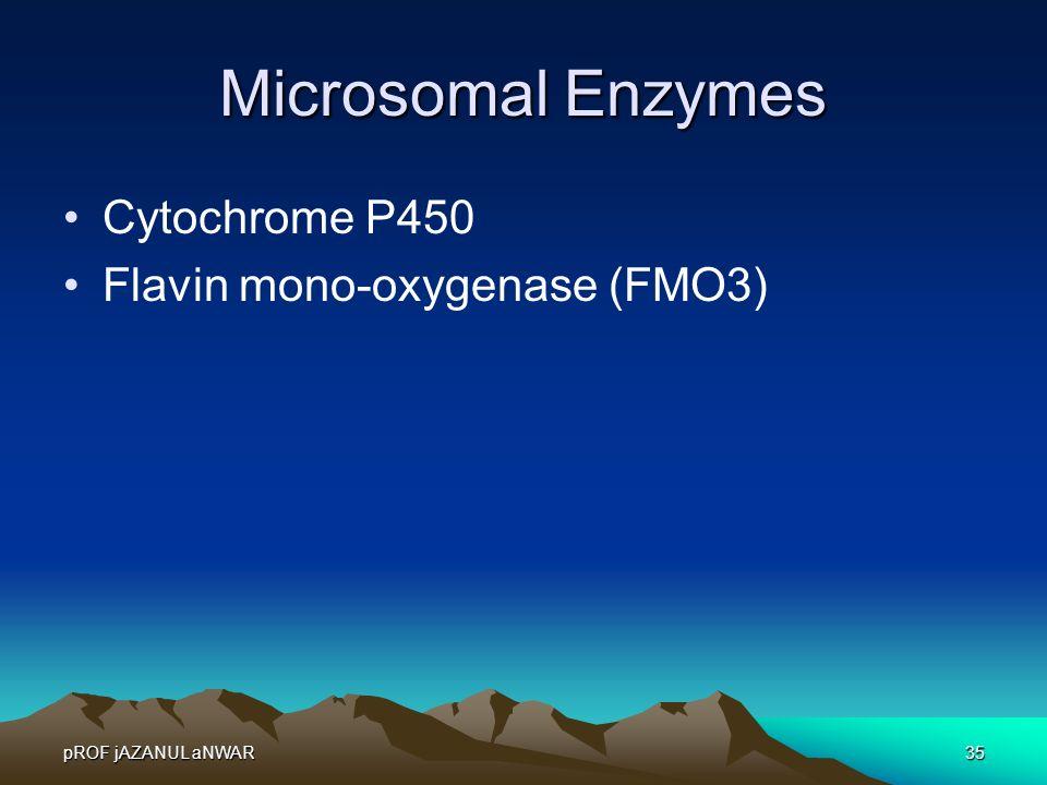Microsomal Enzymes Cytochrome P450 Flavin mono-oxygenase (FMO3)