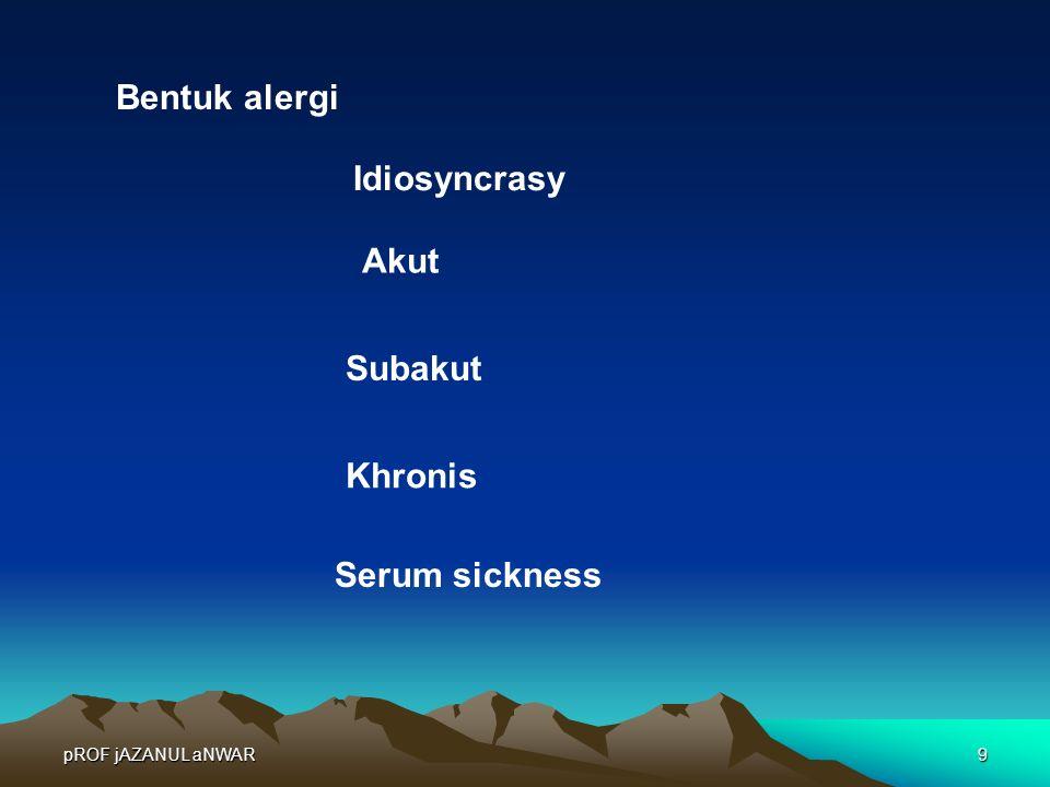 Bentuk alergi Idiosyncrasy Akut Subakut Khronis Serum sickness