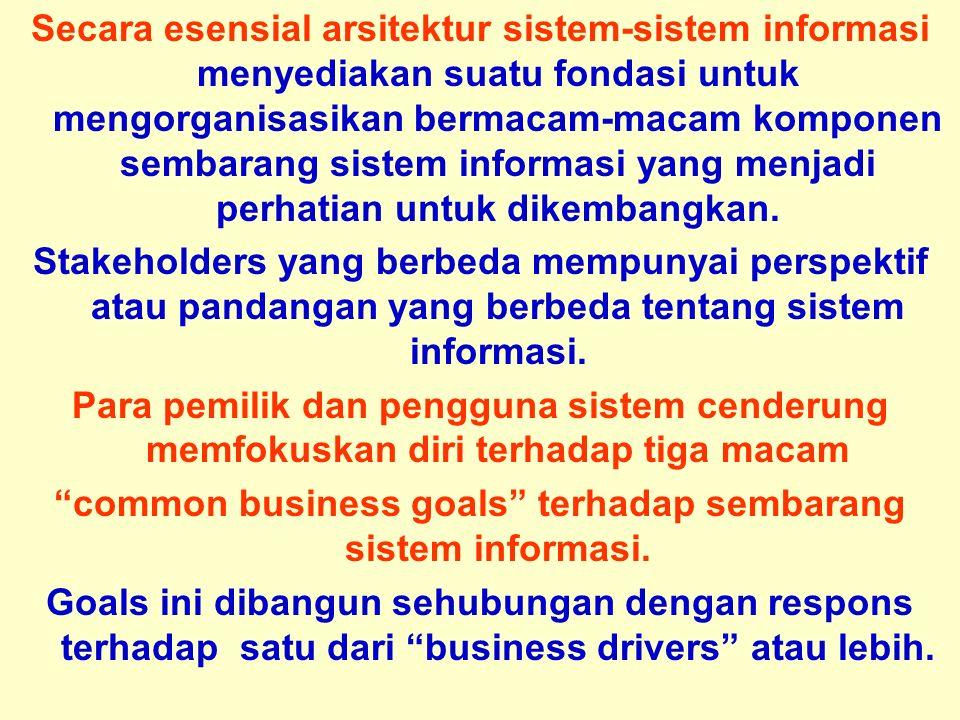 common business goals terhadap sembarang sistem informasi.
