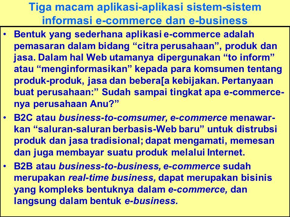 Tiga macam aplikasi-aplikasi sistem-sistem informasi e-commerce dan e-business