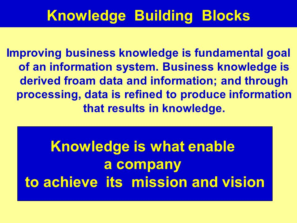 Knowledge Building Blocks