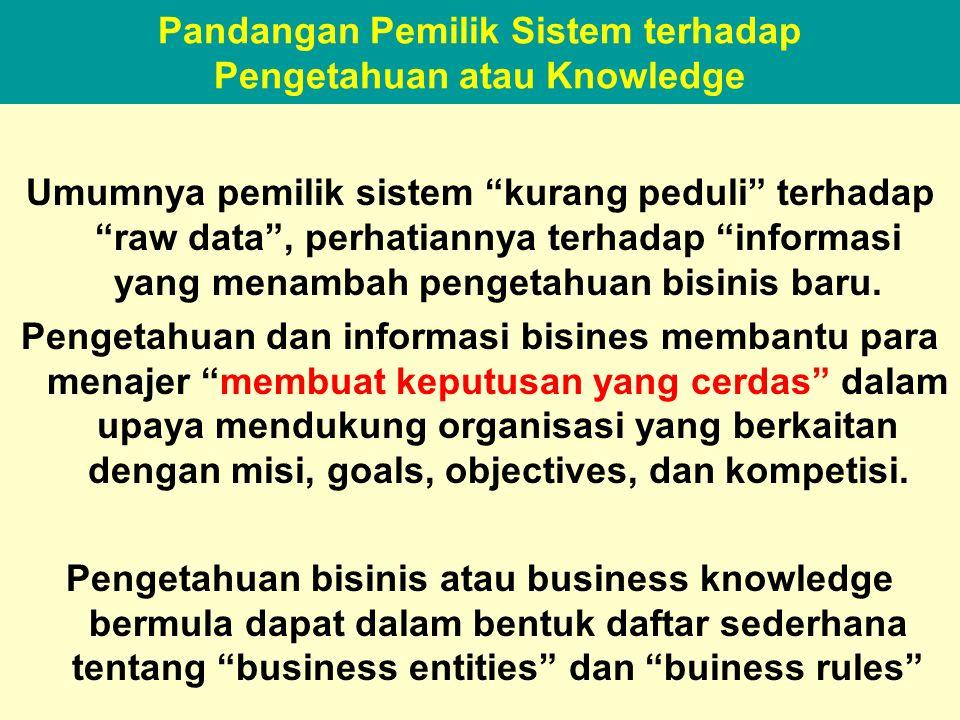 Pandangan Pemilik Sistem terhadap Pengetahuan atau Knowledge