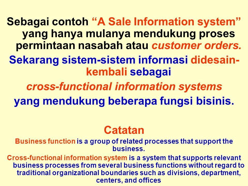 Sekarang sistem-sistem informasi didesain-kembali sebagai