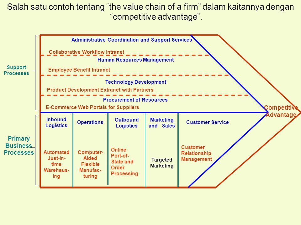 Salah satu contoh tentang the value chain of a firm dalam kaitannya dengan competitive advantage .