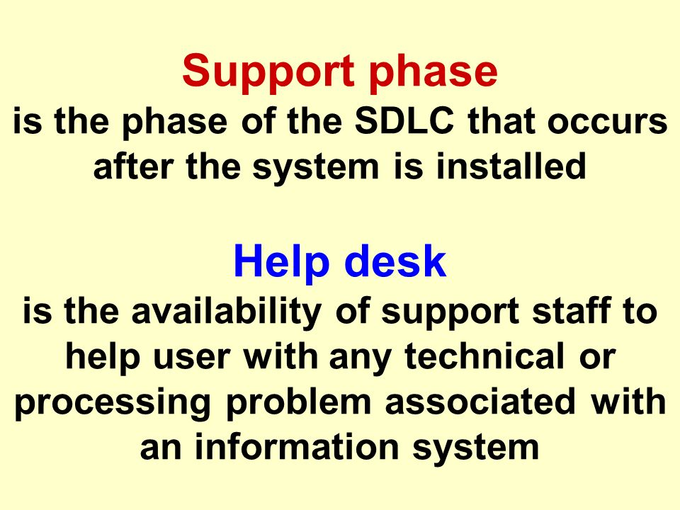 Support phase is the phase of the SDLC that occurs after the system is installed Help desk is the availability of support staff to help user with any technical or processing problem associated with an information system