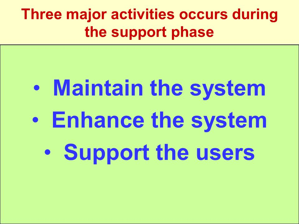Three major activities occurs during the support phase