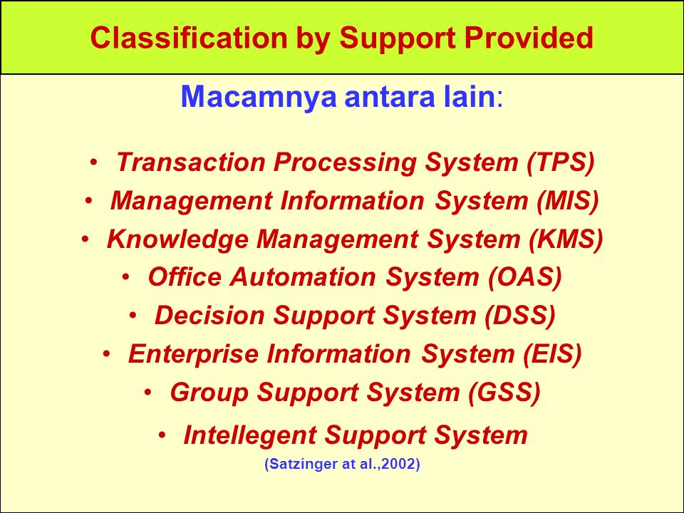Classification by Support Provided