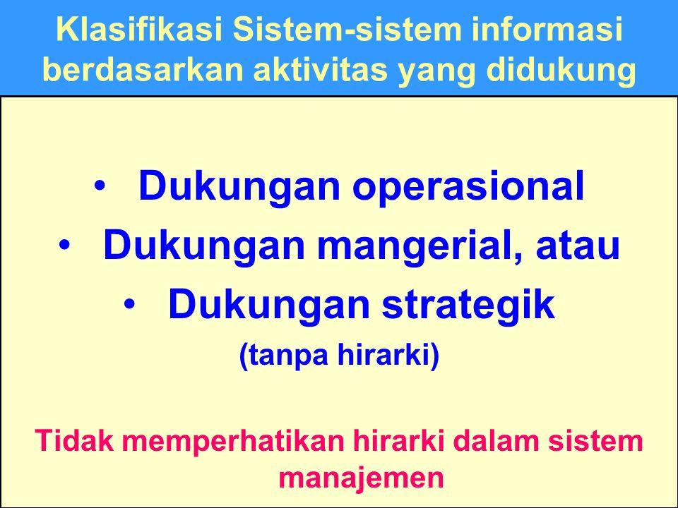 Dukungan operasional Dukungan mangerial, atau Dukungan strategik
