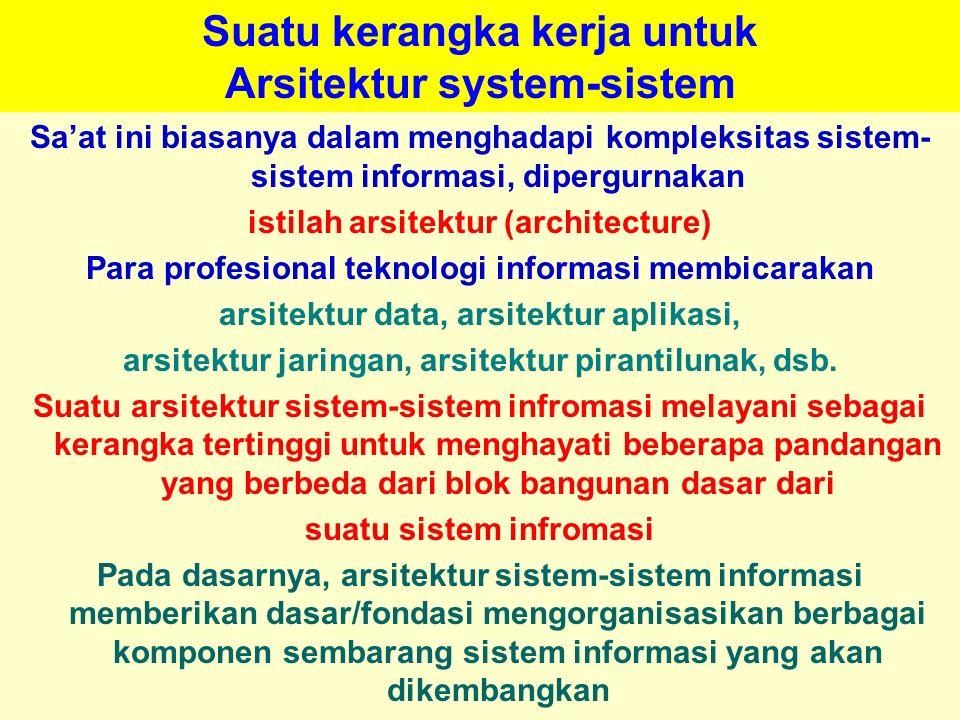 Suatu kerangka kerja untuk Arsitektur system-sistem