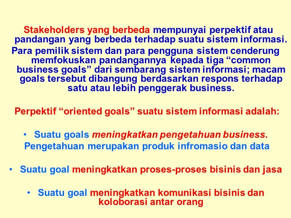 Perpektif oriented goals suatu sistem informasi adalah: