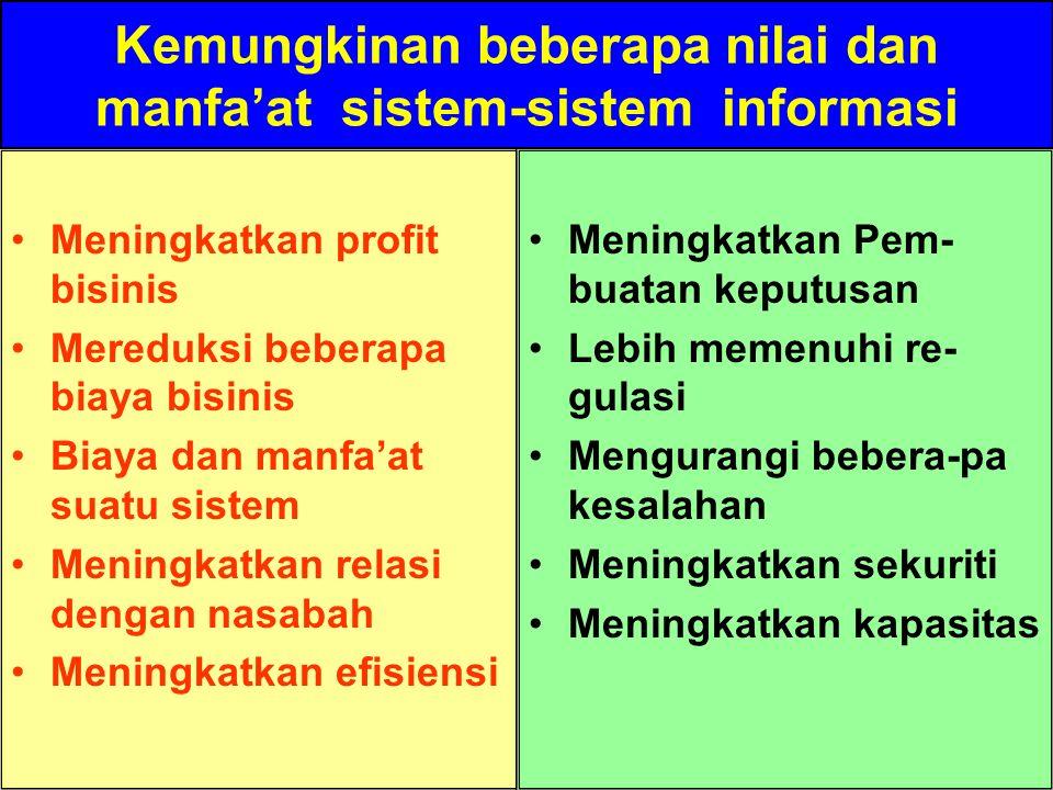 Kemungkinan beberapa nilai dan manfa'at sistem-sistem informasi