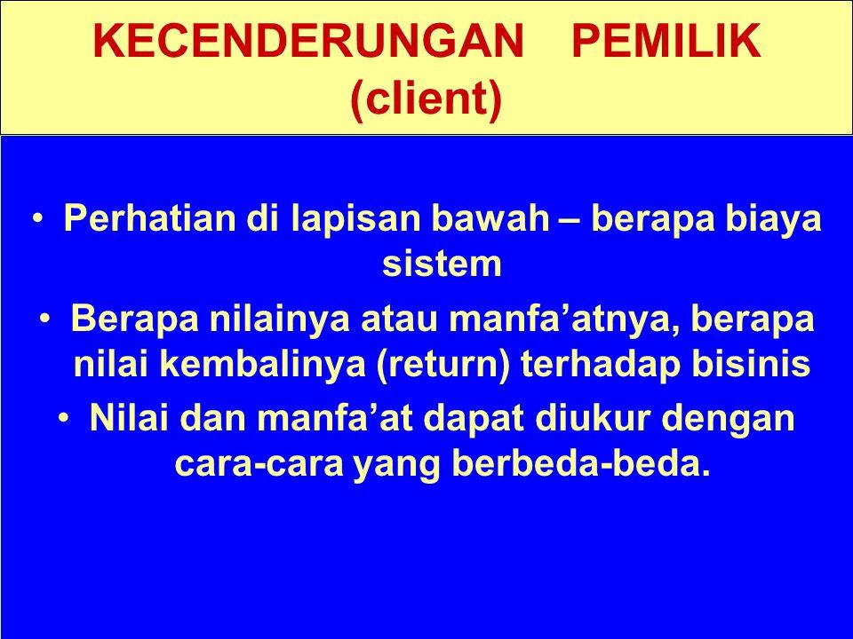 KECENDERUNGAN PEMILIK (client)