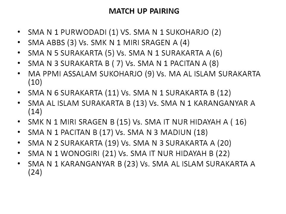 MATCH UP PAIRING SMA N 1 PURWODADI (1) VS. SMA N 1 SUKOHARJO (2) SMA ABBS (3) Vs. SMK N 1 MIRI SRAGEN A (4)