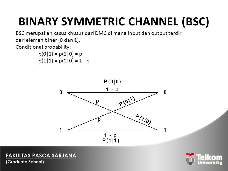 BINARY SYMMETRIC CHANNEL (BSC)